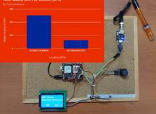 ORP Water Quality Detector Creating Data Charts in Google Sheets w/ SIM808
