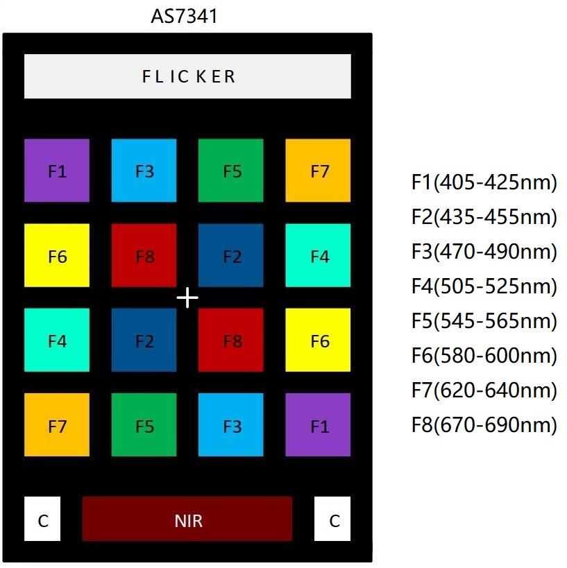 AS7341