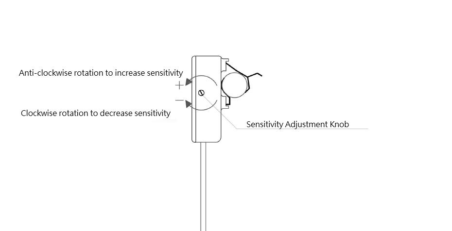 Sensitivity Adjustment