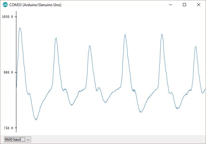 SEN0203 Heart Rate Monitor Sensor for Arduino
