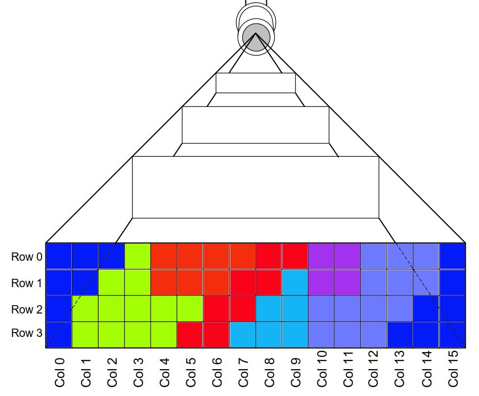 Pixel Schematic