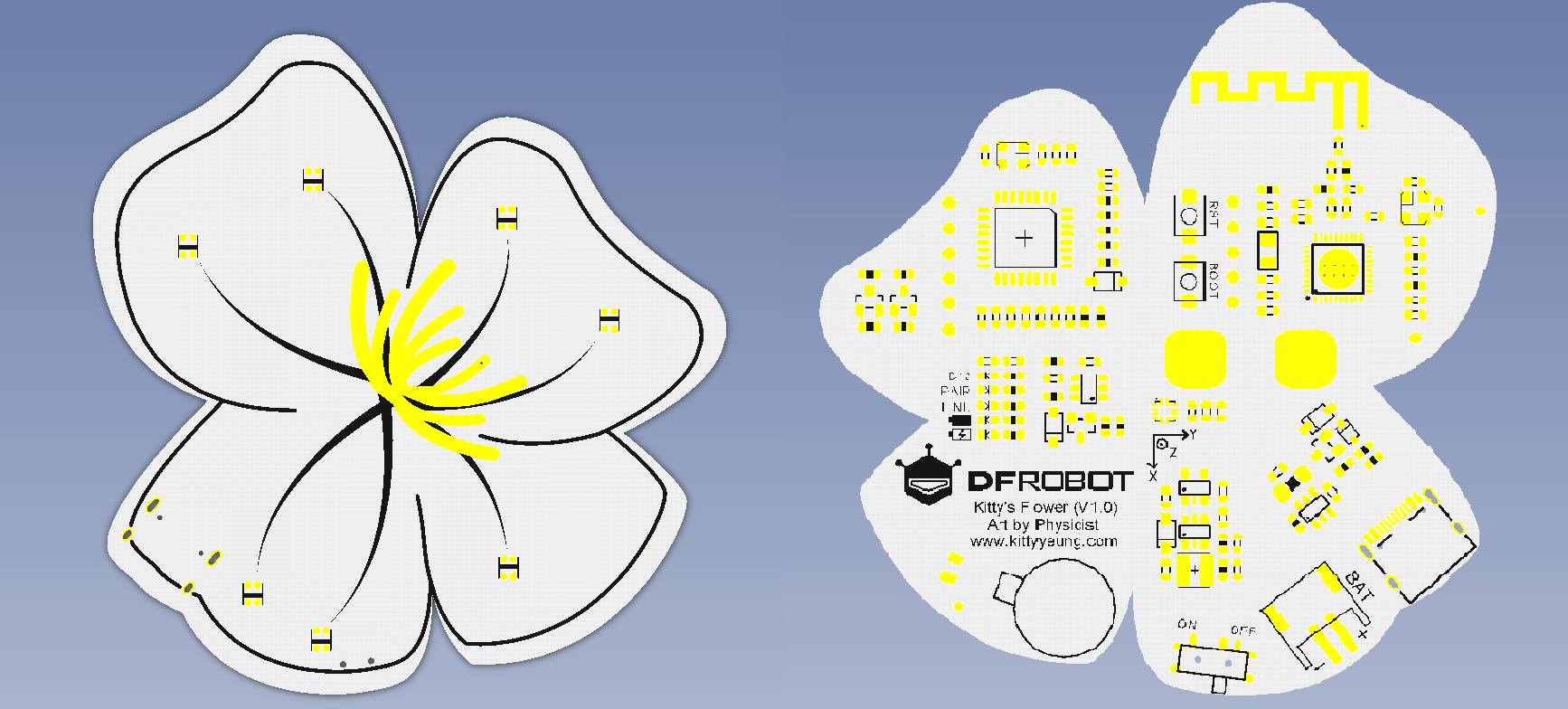 DFR0748 Overview
