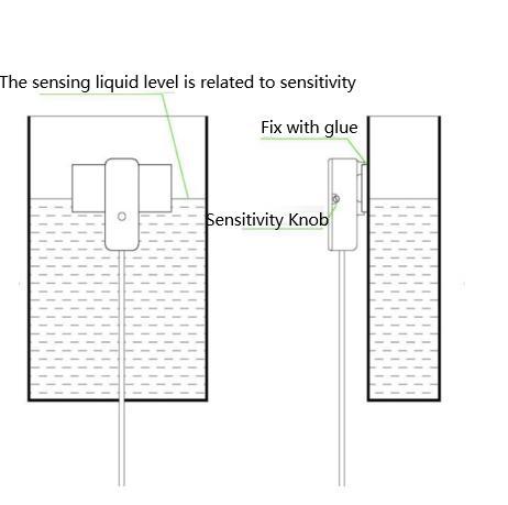 Liquid level detection