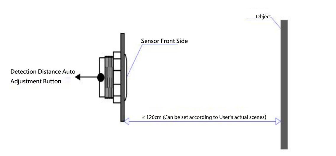 Detection Distance Adjustment