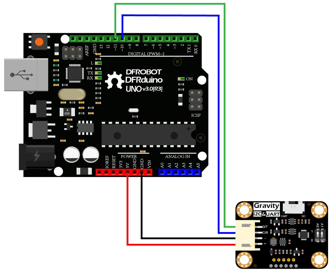 Connection Diagram-UART