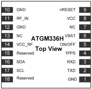 TEL0132-05